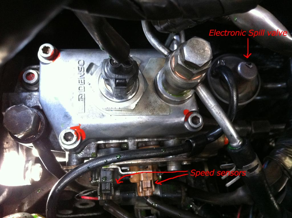 Components_on_injector_pump