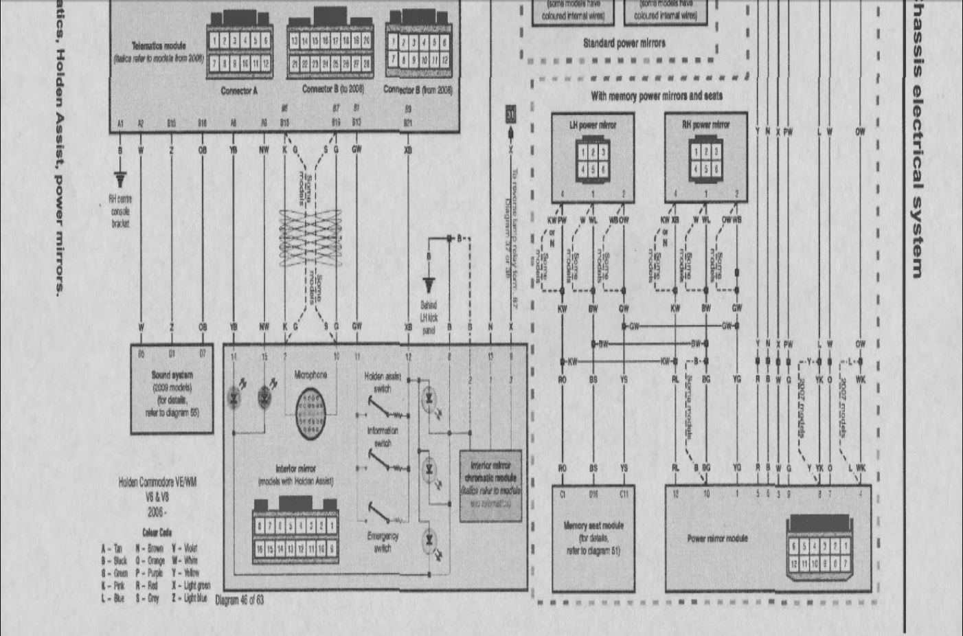Vs Calais Stereo Wiring Diagram Great Design Of Vr Radio Ve Commodore 27 Images Holden Diagrams Automotive