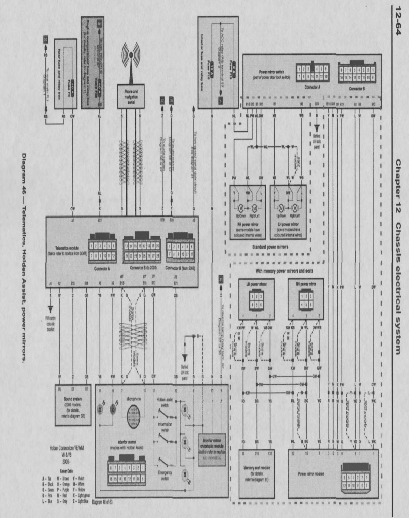 index of wp content uploads 2017 05 ve commodore mirror wiring diagram 808x1024 png