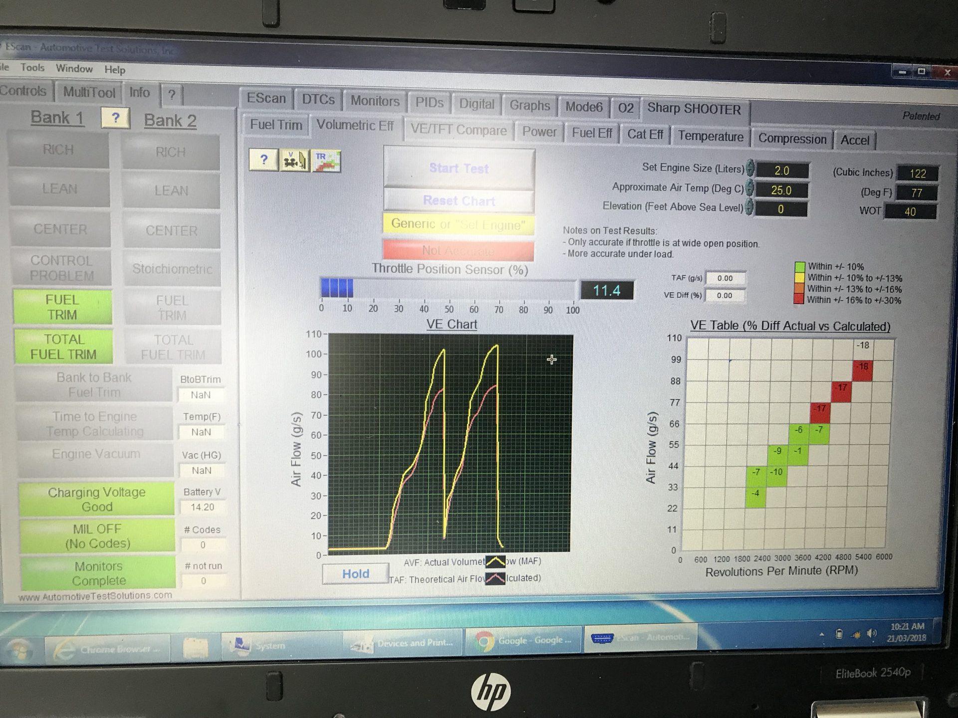 E-scan data – Mitsubishi Lancer CY 2.0L CVT | P & G Motors
